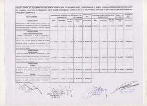 Acuerdo Salarial